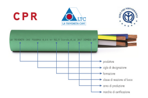 CPR: LTC FG7(O)R and FG7(O)M1 cables become respectively FG16(O)R16 and FG16(O)M16